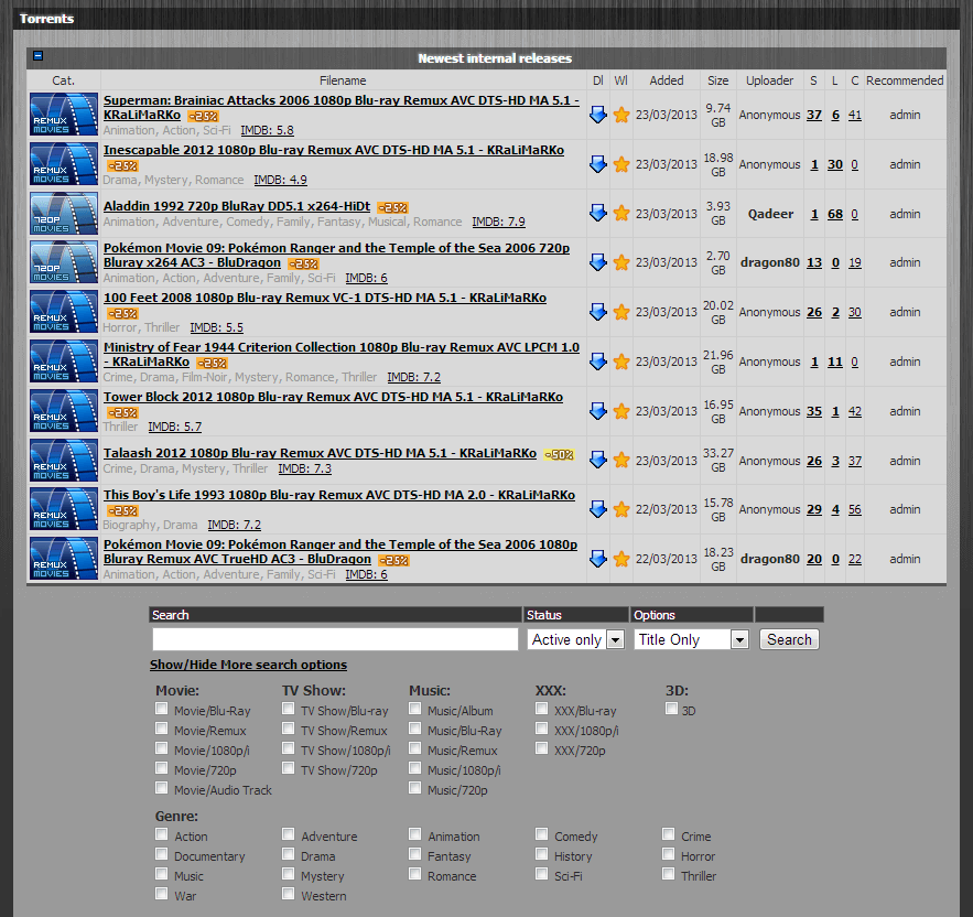 hd torrents org